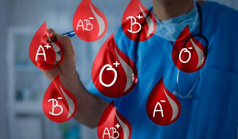 How to find your blood type