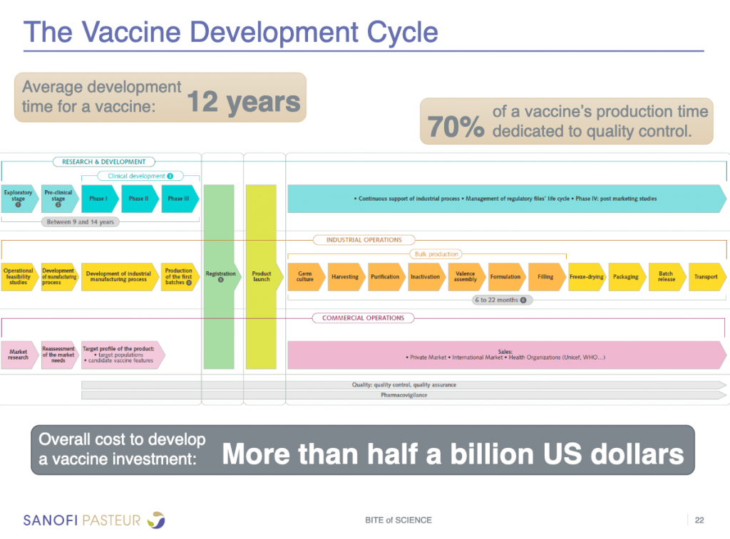 Vaccine-Safety-Process